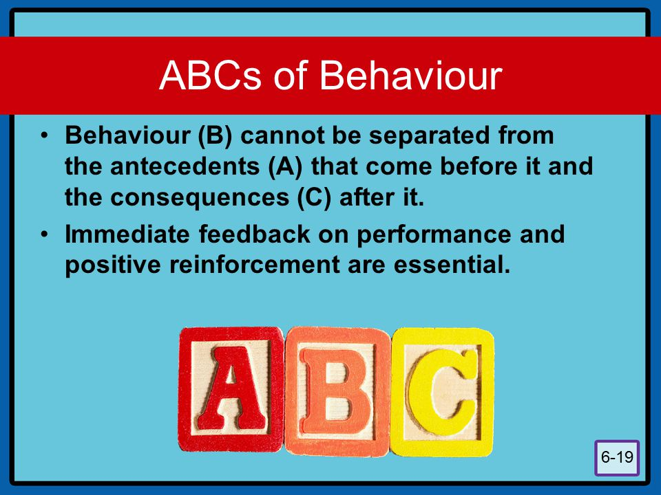 6-19 ABCs of Behaviour Behaviour (B) cannot be separated from the antecedents (A) that come before it and the consequences (C) after it. Immediate fee