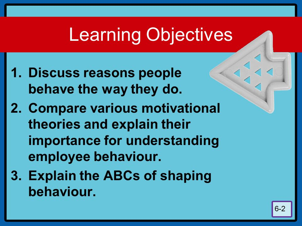6-2 Learning Objectives 1.Discuss reasons people behave the way they do. 2.Compare various motivational theories and explain their importance for unde