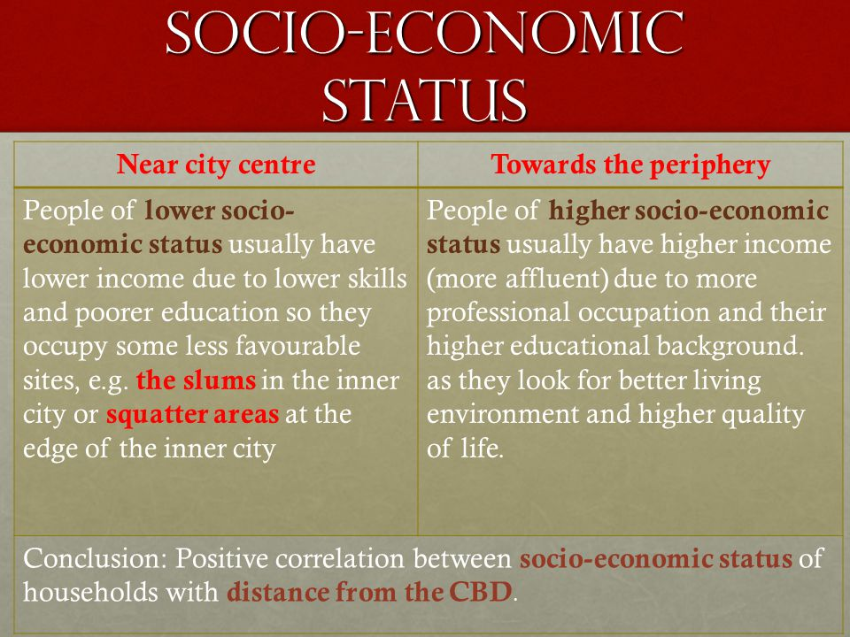 Socio-economic status Near city centreTowards the periphery People of lower socio- economic status usually have lower income due to lower skills and p