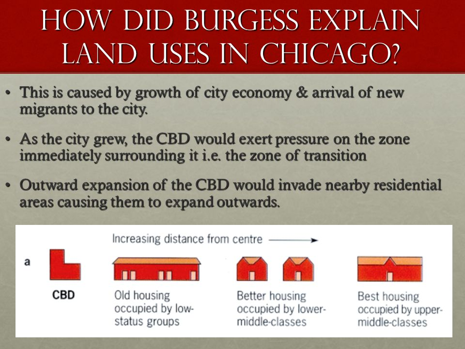 How did Burgess explain land uses in Chicago? This is caused by growth of city economy & arrival of new migrants to the city.This is caused by growth