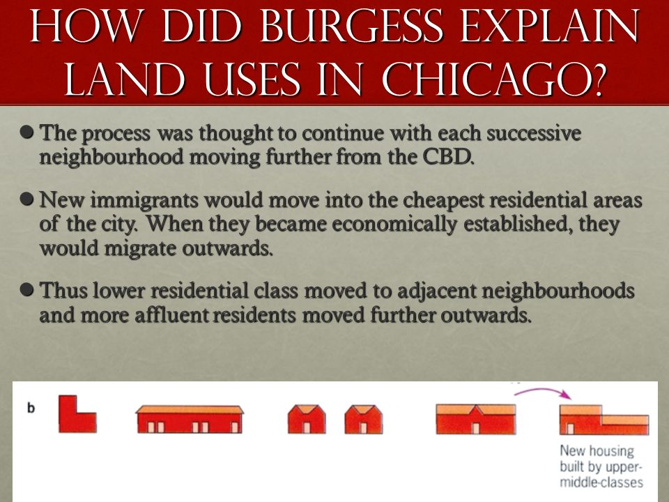 How did Burgess explain land uses in Chicago? The process was thought to continue with each successive neighbourhood moving further from the CBD. The