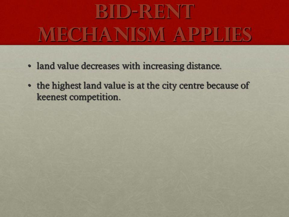 Bid-rent mechanism APPLIES land value decreases with increasing distance.land value decreases with increasing distance. the highest land value is at t