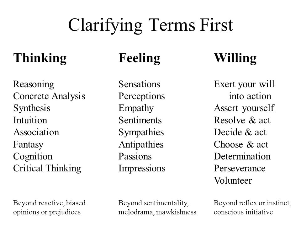 Clarifying Terms First Thinking Reasoning Concrete Analysis Synthesis Intuition Association Fantasy Cognition Critical Thinking Beyond reactive, biased opinions or prejudices Feeling Sensations Perceptions Empathy Sentiments Sympathies Antipathies Passions Impressions Beyond sentimentality, melodrama, mawkishness Willing Exert your will into action Assert yourself Resolve & act Decide & act Choose & act Determination Perseverance Volunteer Beyond reflex or instinct, conscious initiative
