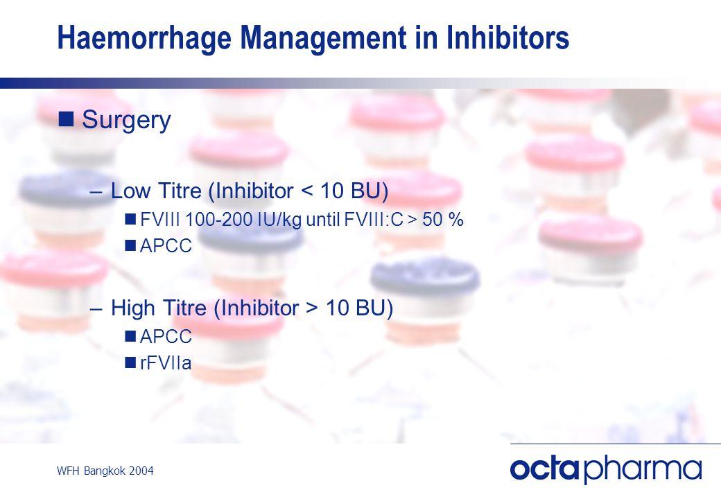 WFH Bangkok 2004 Surgery –Low Titre (Inhibitor < 10 BU) FVIII 100-200 IU/kg until FVIII:C > 50 % APCC –High Titre (Inhibitor > 10 BU) APCC rFVIIa Haemorrhage Management in Inhibitors