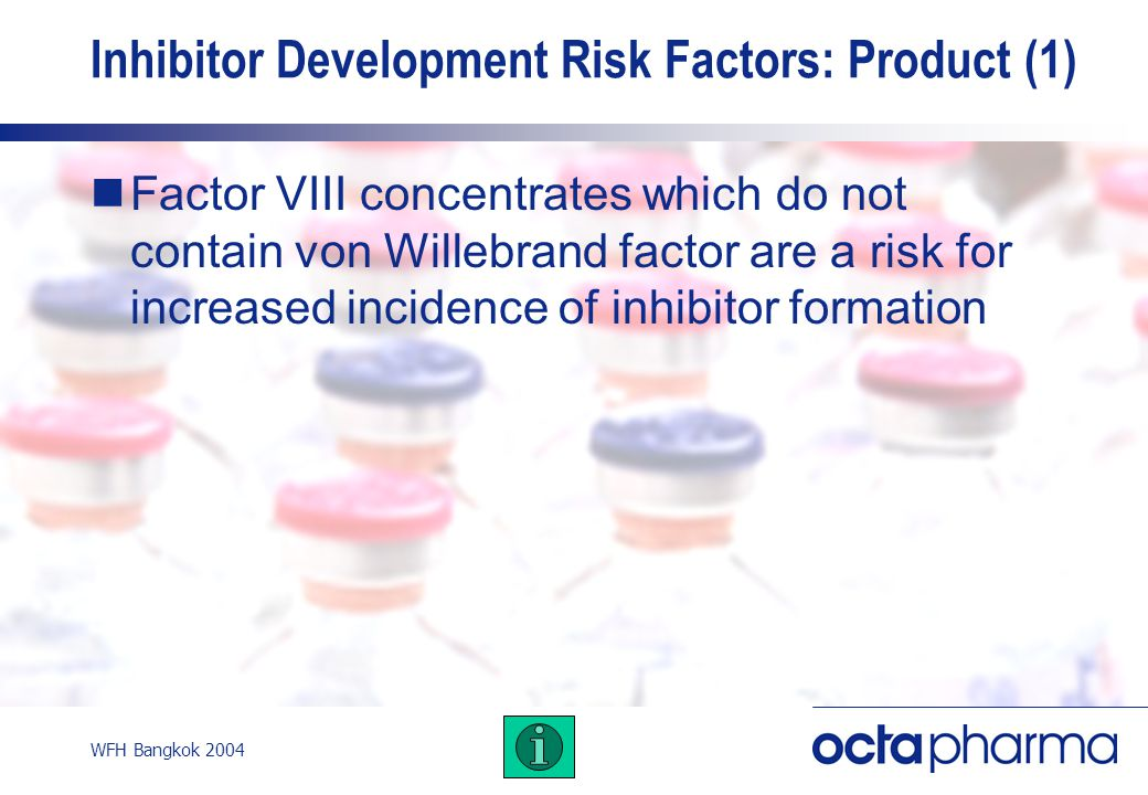 WFH Bangkok 2004 Inhibitor Development Risk Factors: Product (1) Factor VIII concentrates which do not contain von Willebrand factor are a risk for in