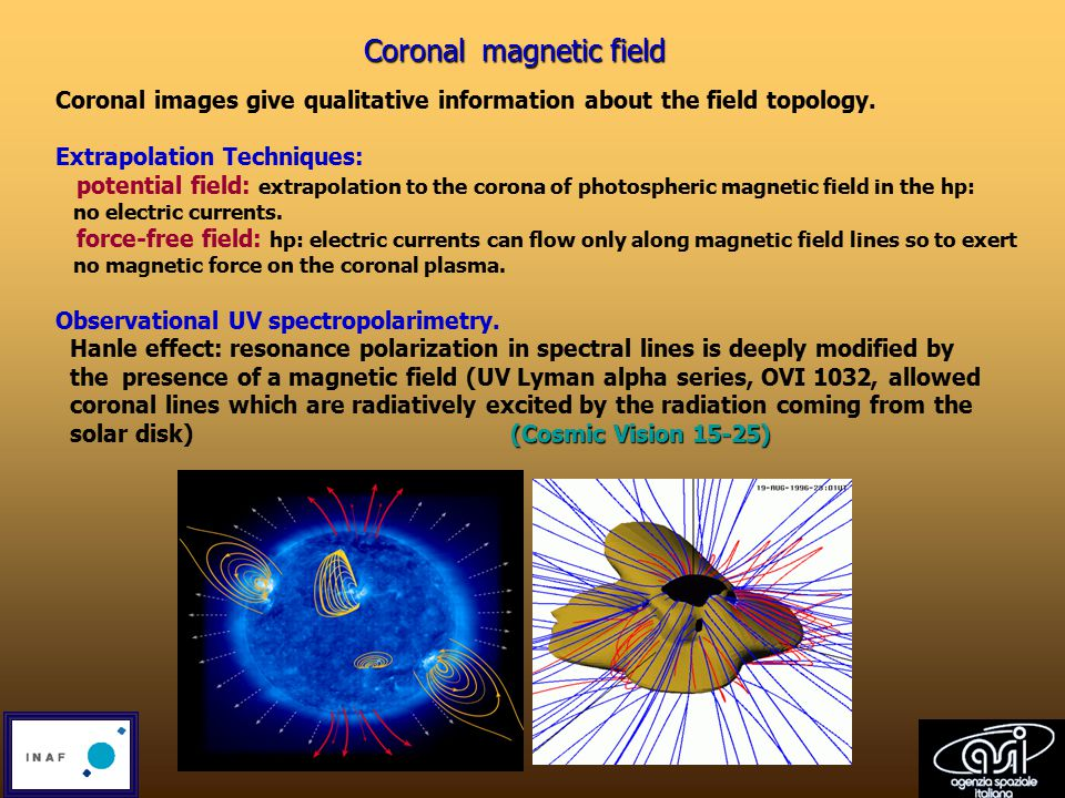 Coronal magnetic field Coronal images give qualitative information about the field topology.