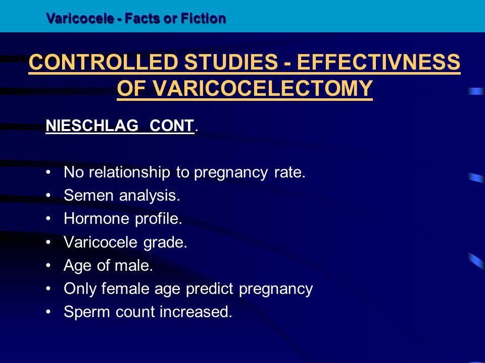 CONTROLLED STUDIES - EFFECTIVNESS OF VARICOCELECTOMY NIESCHLAG CONT. No relationship to pregnancy rate. Semen analysis. Hormone profile. Varicocele gr