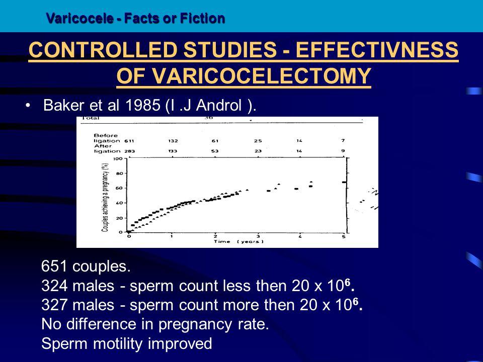 CONTROLLED STUDIES - EFFECTIVNESS OF VARICOCELECTOMY Baker et al 1985 (I.J Androl ). 651 couples. 324 males - sperm count less then 20 x 10 6. 327 mal