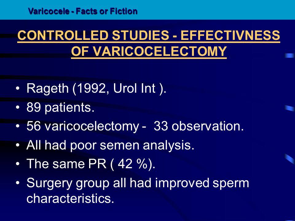 CONTROLLED STUDIES - EFFECTIVNESS OF VARICOCELECTOMY Rageth (1992, Urol Int ). 89 patients. 56 varicocelectomy - 33 observation. All had poor semen an