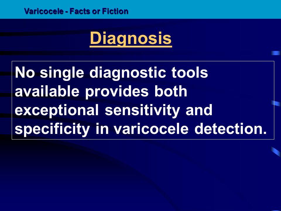 Bilateral varicocele.Operating one side/ both .