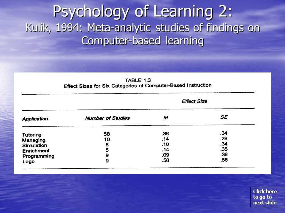Click here to go to next slide Psychology of Learning 2: Kulik, 1994: Meta-analytic studies of findings on Computer-based learning