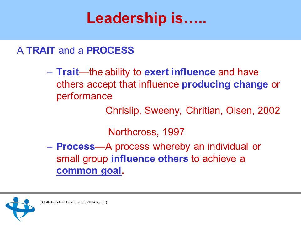 Leadership is…..