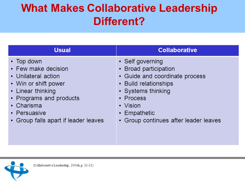 What Makes Collaborative Leadership Different.