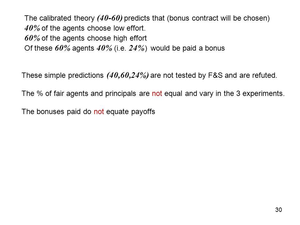 29 Proposed Equilibrium All principals offer the bonus contract.