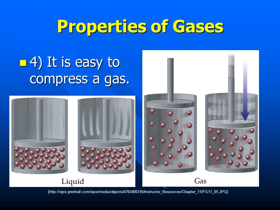 Properties of Gases 4) It is easy to compress a gas.