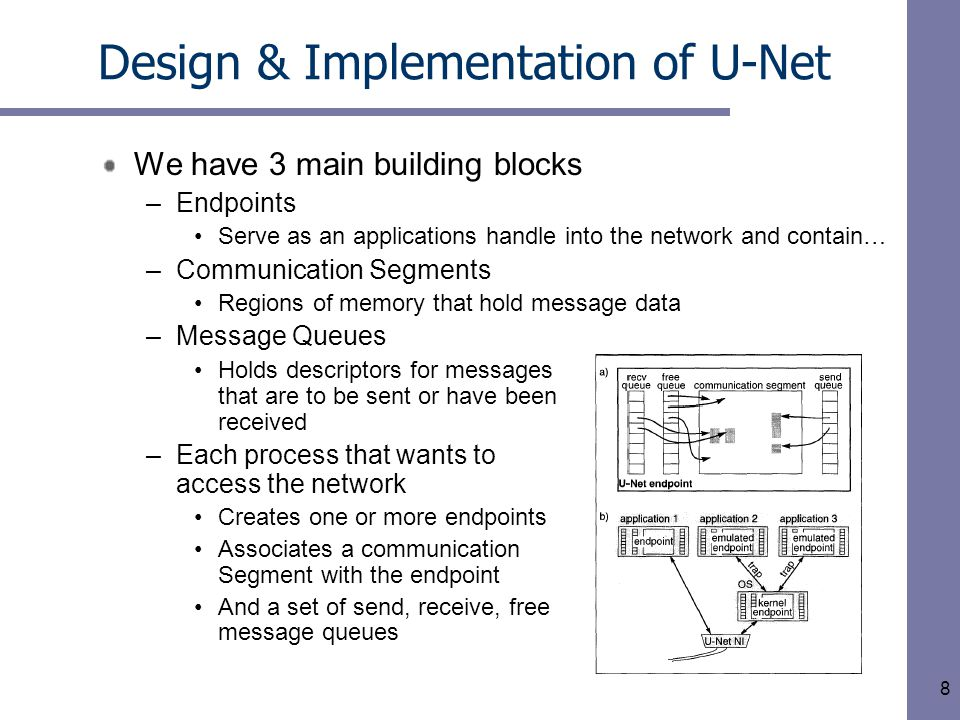 8 Design & Implementation of U-Net We have 3 main building blocks –Endpoints Serve as an applications handle into the network and contain… –Communication Segments Regions of memory that hold message data –Message Queues Holds descriptors for messages that are to be sent or have been received –Each process that wants to access the network Creates one or more endpoints Associates a communication Segment with the endpoint And a set of send, receive, free message queues