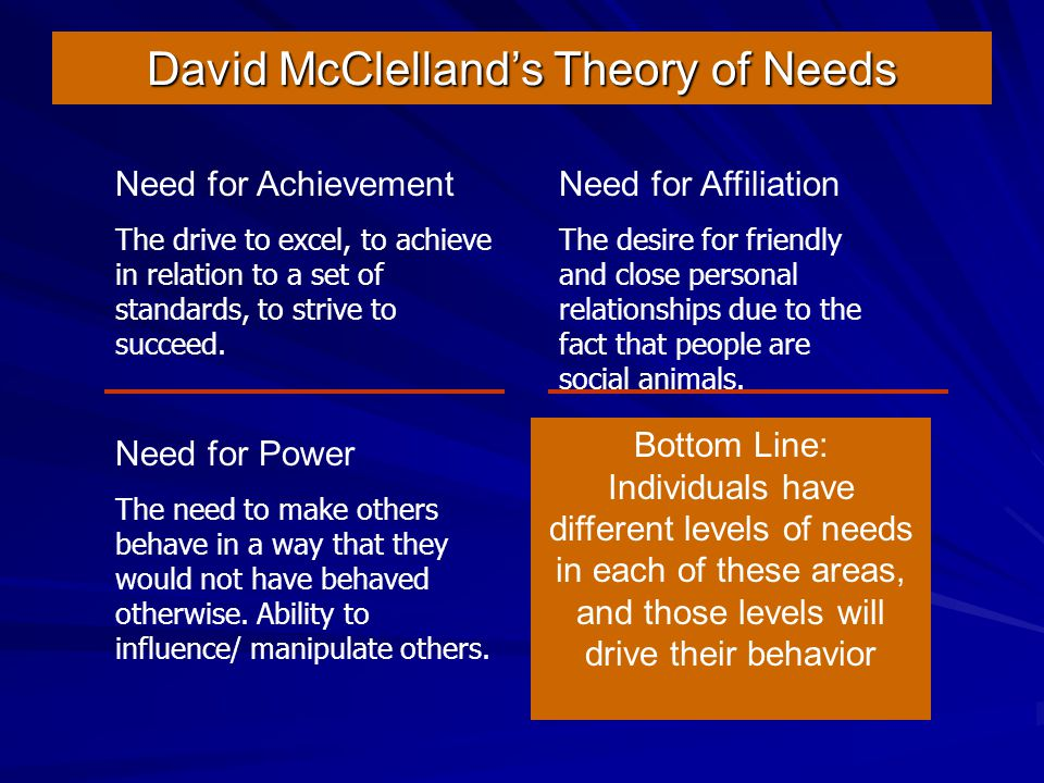 David McClelland's Theory of Needs Need for Achievement The drive to excel, to achieve in relation to a set of standards, to strive to succeed. Need f