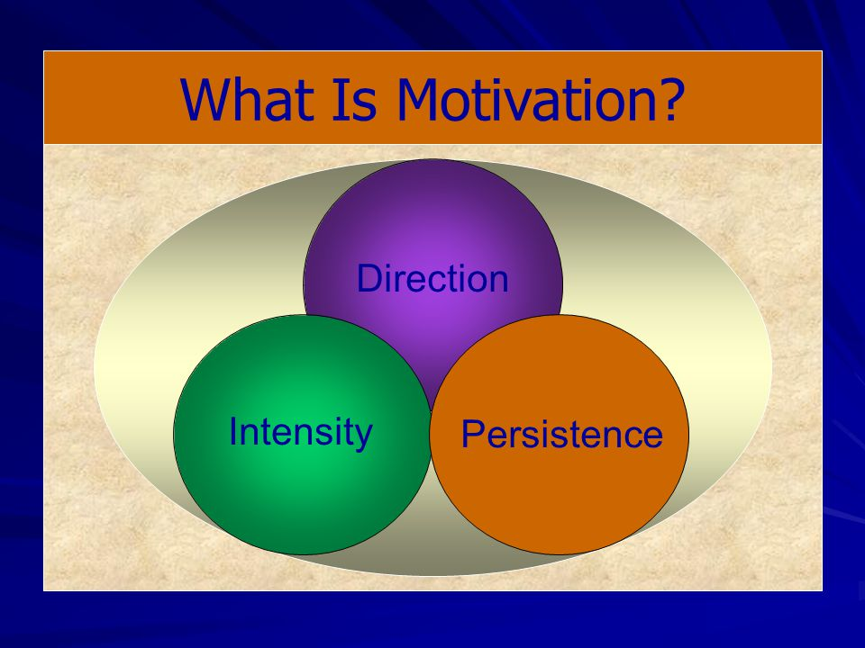 Basic Motivation Process Unsatisfied need Tension drives Search behavior Satisfied need Reduction of tension