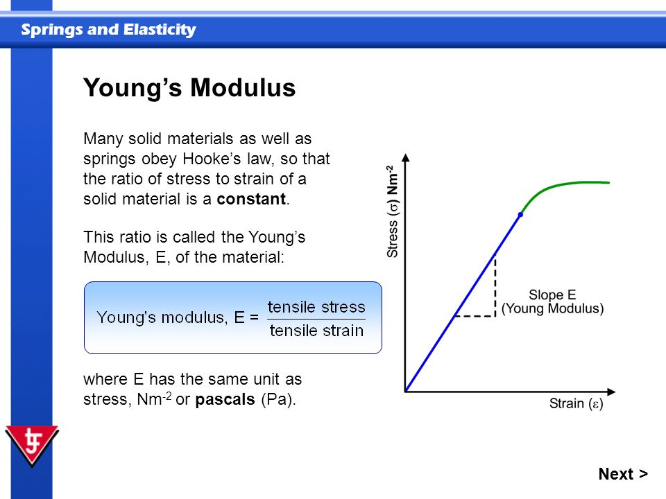 Springs and Elasticity Young's Modulus This ratio is called the Young's Modulus, E, of the material: Many solid materials as well as springs obey Hooke's law, so that the ratio of stress to strain of a solid material is a constant.