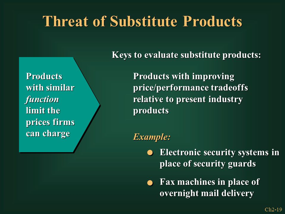Ch2-19 Threat of Substitute Products Products with similar function limit the prices firms can charge Keys to evaluate substitute products: Products w