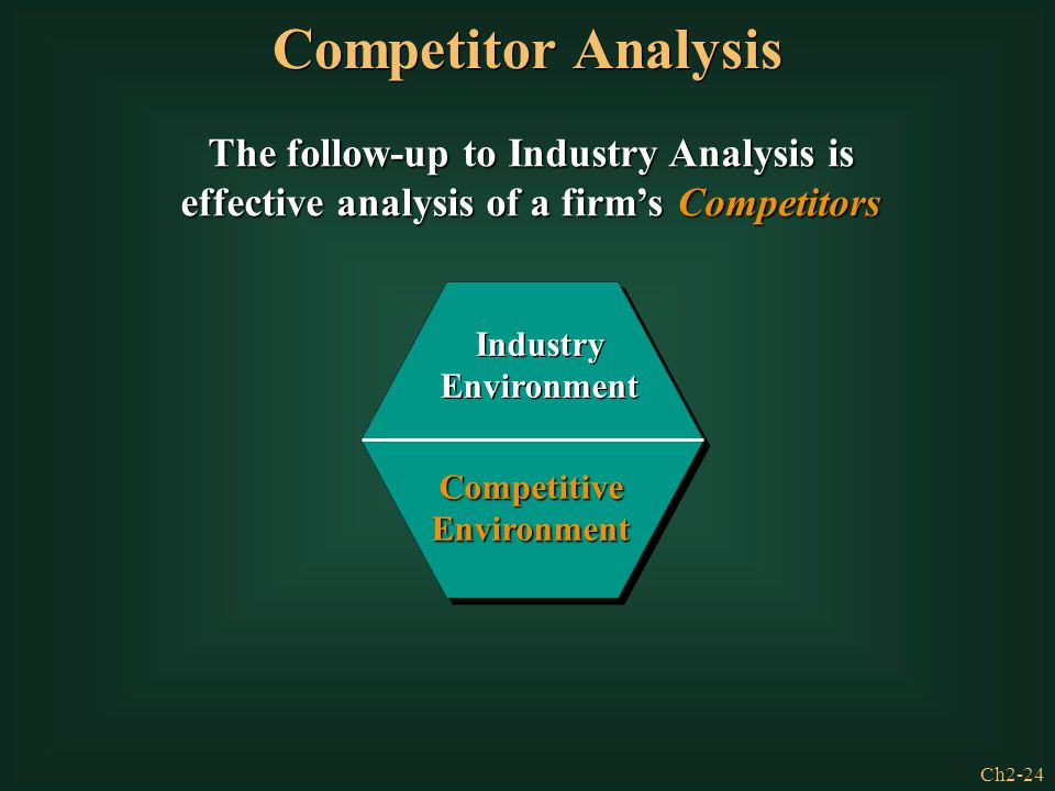 Ch2-24 Competitor Analysis The follow-up to Industry Analysis is effective analysis of a firm's Competitors CompetitiveEnvironment Industry Environmen
