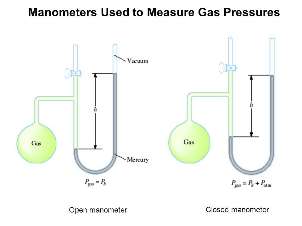 Manometers Used to Measure Gas Pressures Open manometer Closed manometer