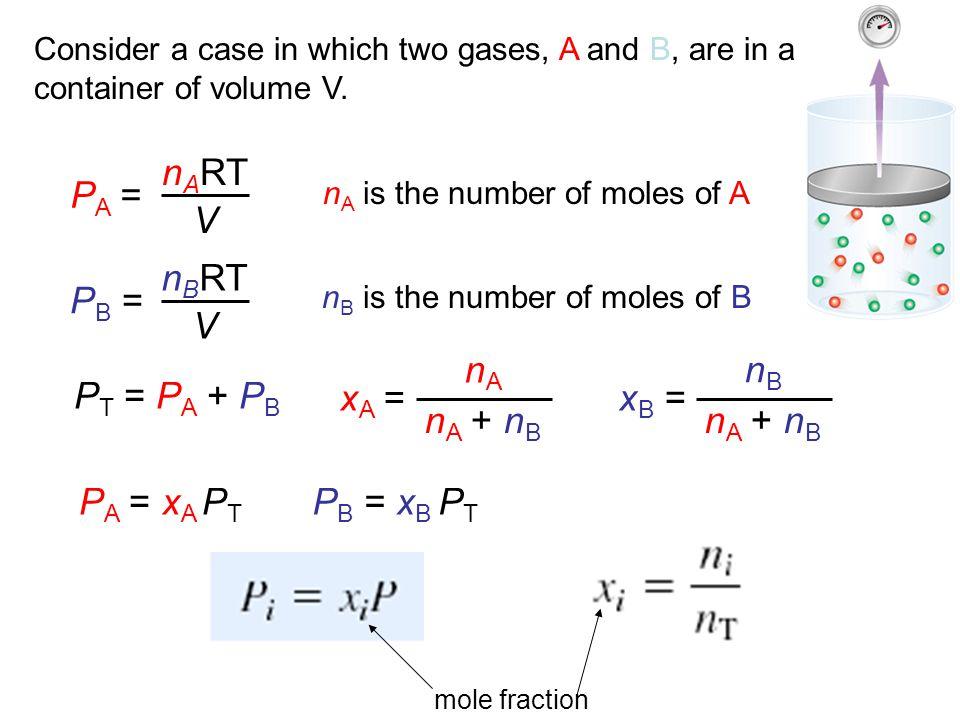 Maxwell-Boltzmann Distribution of Molecular Speeds Maxwell-Boltzmann distribution of molecular speeds range u to u+ dumolecules (N u )