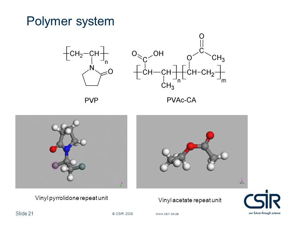 Slide 21 © CSIR 2006 www.csir.co.za Polymer system Vinyl pyrrolidone repeat unit Vinyl acetate repeat unit