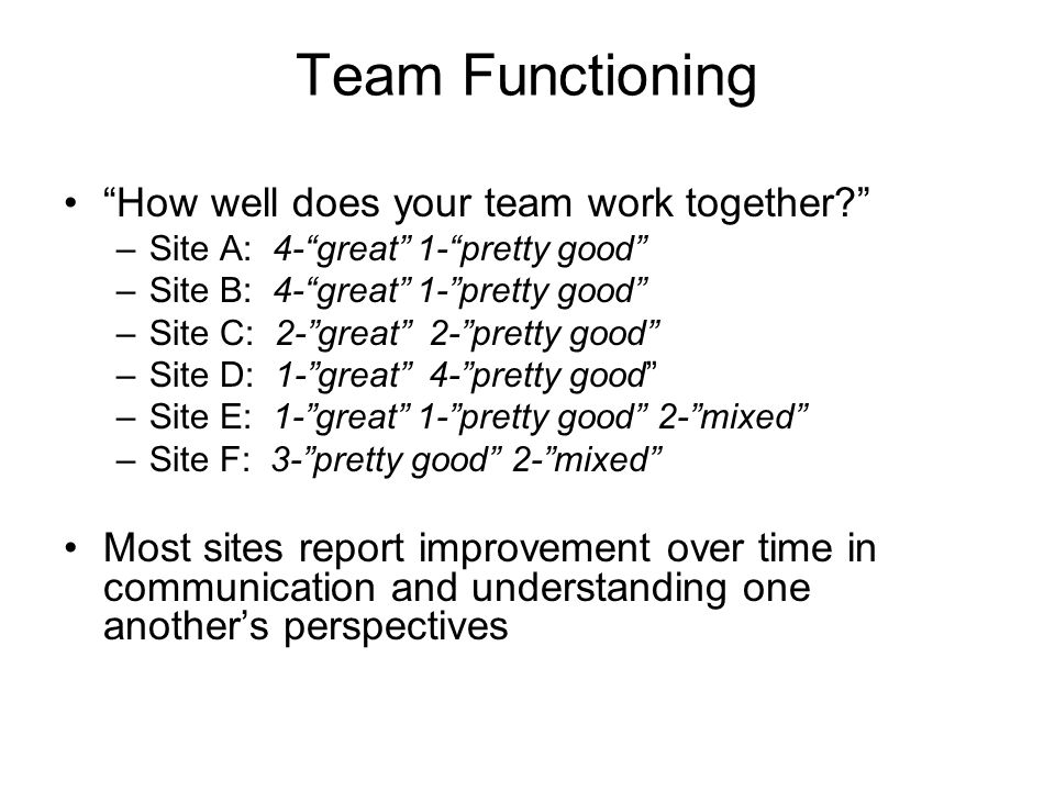 "Team Functioning ""How well does your team work together?"" –Site A: 4-""great"" 1-""pretty good"" –Site B: 4-""great"" 1-""pretty good"" –Site C: 2-""great"" 2-"""