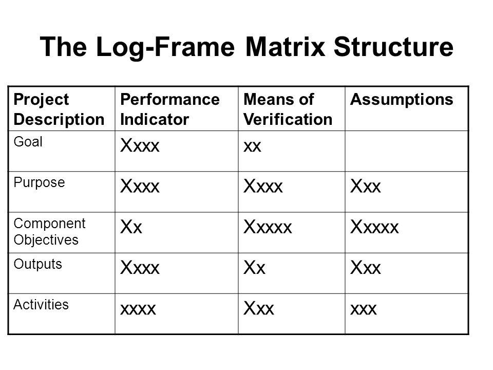 The Log-Frame Matrix Structure Project Description Performance Indicator Means of Verification Assumptions Goal Xxxxxx Purpose Xxxx Xxx Component Obje