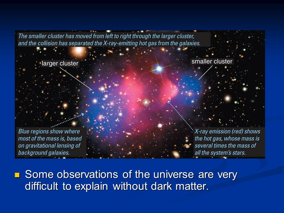 Some observations of the universe are very difficult to explain without dark matter. Some observations of the universe are very difficult to explain w