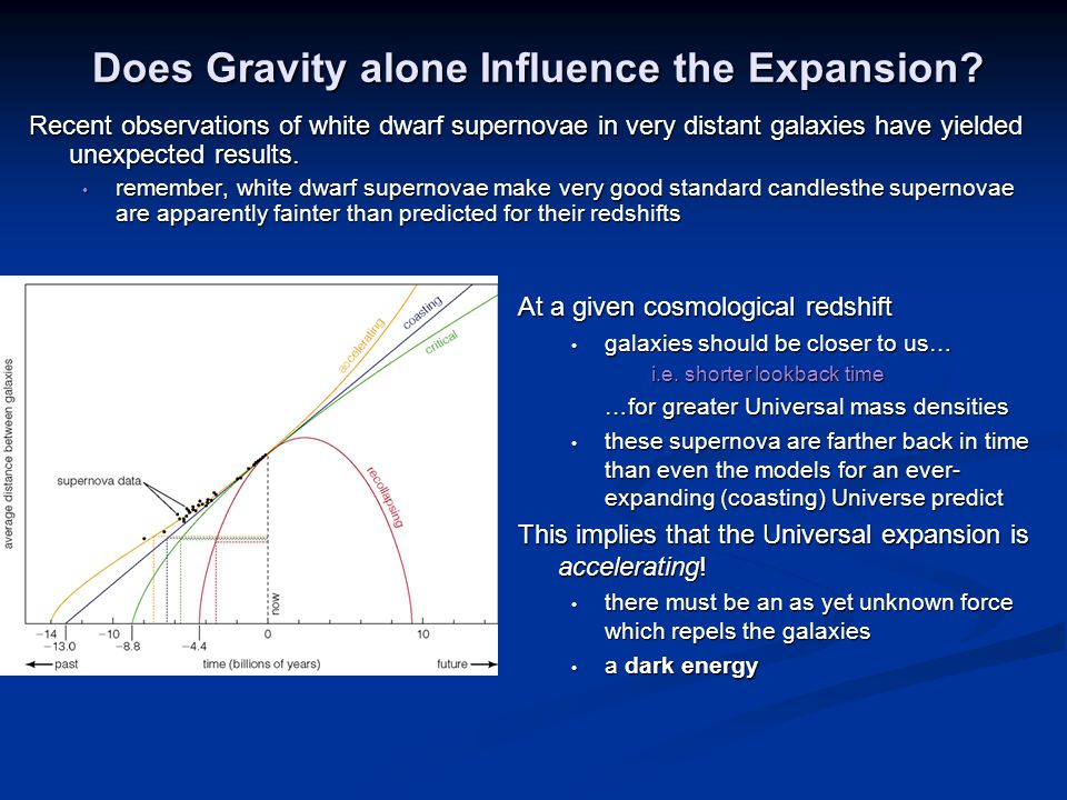Does Gravity alone Influence the Expansion.