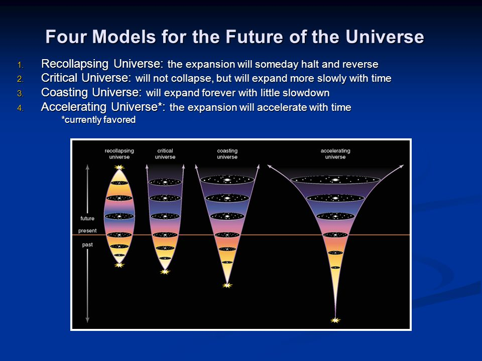 Four Models for the Future of the Universe 1.