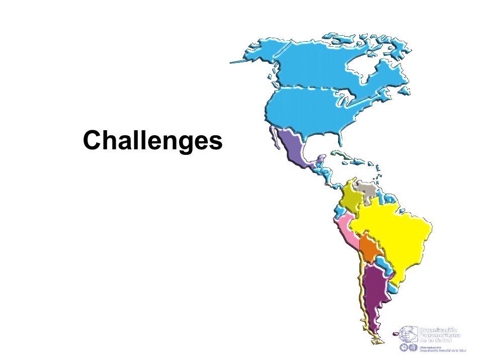 III. Challenges