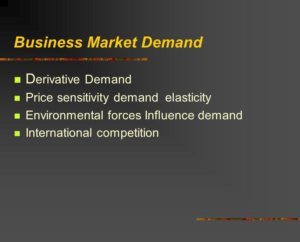 Business Market Demand D erivative Demand Price sensitivity demand elasticity Environmental forces Influence demand International competition
