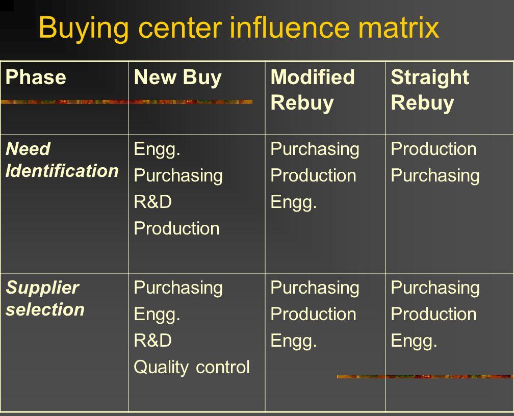 Buying center influence matrix PhaseNew BuyModified Rebuy Straight Rebuy Need Identification Engg.
