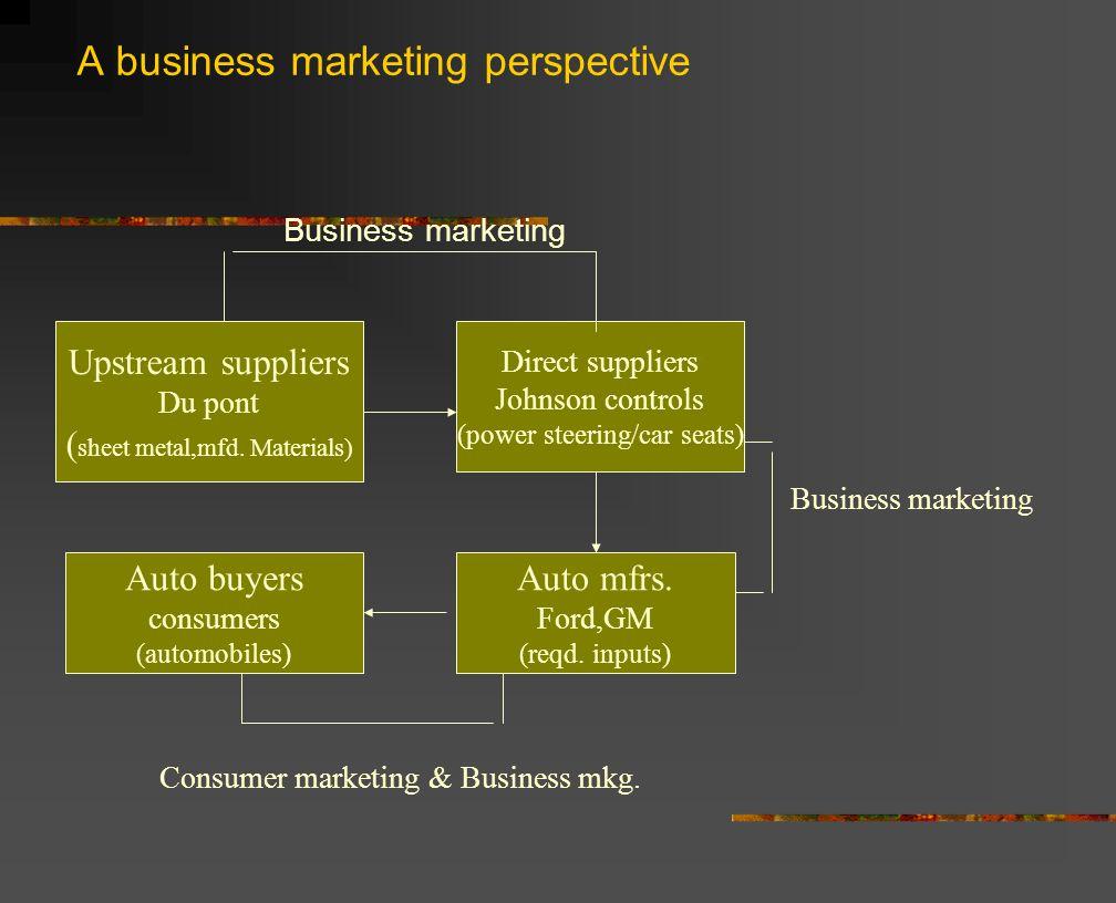A business marketing perspective Business marketing Upstream suppliers Du pont ( sheet metal,mfd.