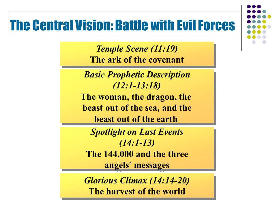 The Central Vision: Battle with Evil Forces Temple Scene (11:19) The ark of the covenant Temple Scene (11:19) The ark of the covenant Basic Prophetic