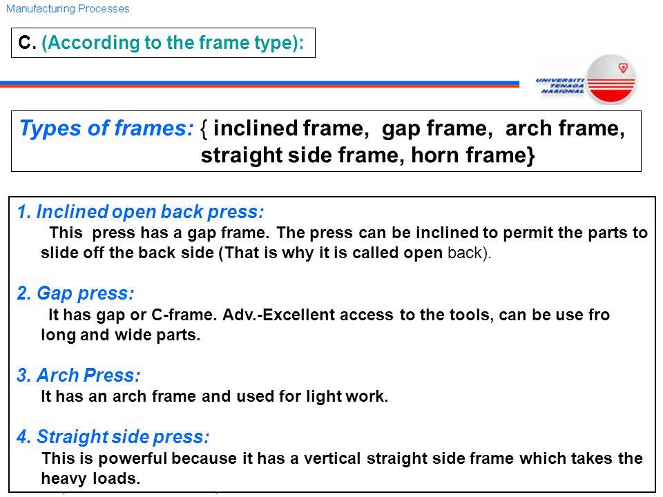 Types of frames: { inclined frame, gap frame, arch frame, straight side frame, horn frame} C.
