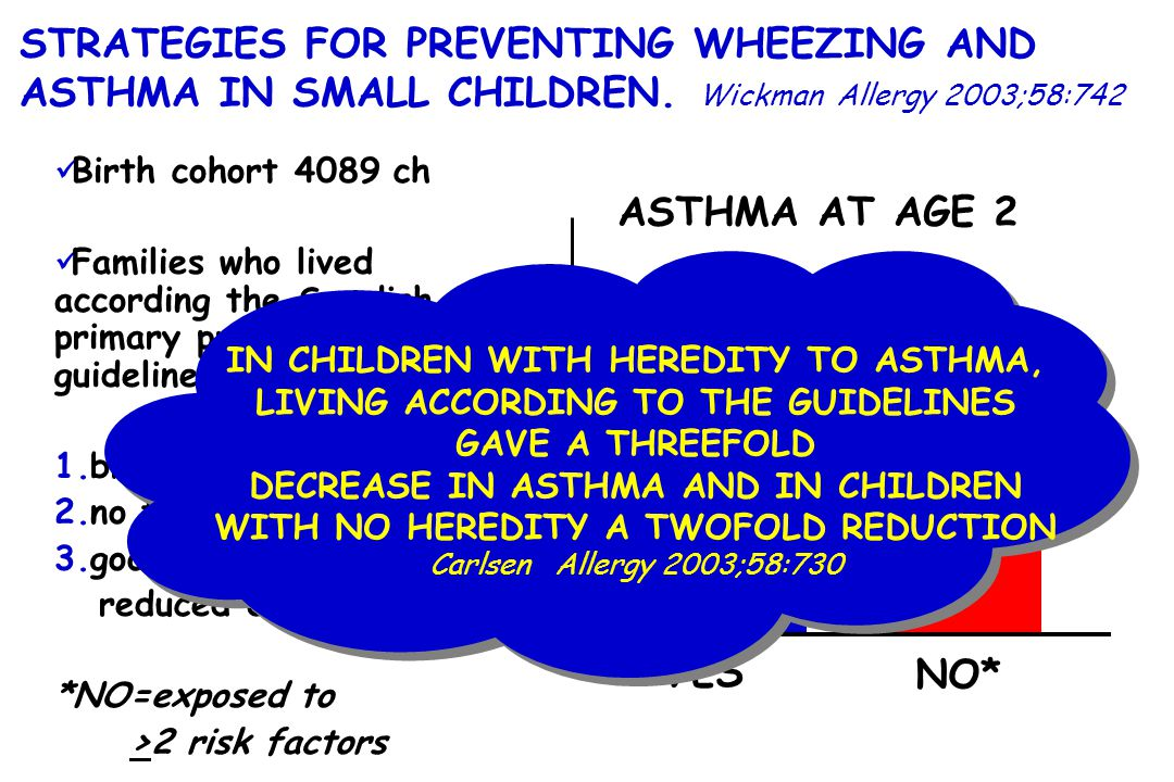 STRATEGIES FOR PREVENTING WHEEZING AND ASTHMA IN SMALL CHILDREN. Wickman Allergy 2003;58:742 Birth cohort 4089 ch Families who lived according the Swe