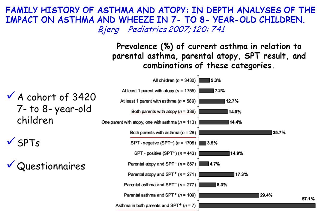 FAMILY HISTORY OF ASTHMA AND ATOPY: IN DEPTH ANALYSES OF THE IMPACT ON ASTHMA AND WHEEZE IN 7- TO 8- YEAR-OLD CHILDREN. Bjerg Pediatrics 2007; 120: 74