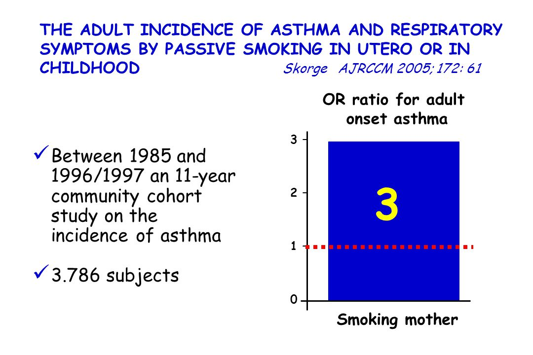 THE ADULT INCIDENCE OF ASTHMA AND RESPIRATORY SYMPTOMS BY PASSIVE SMOKING IN UTERO OR IN CHILDHOOD Skorge AJRCCM 2005; 172: 61 Between 1985 and 1996/1