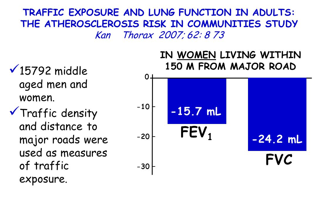 TRAFFIC EXPOSURE AND LUNG FUNCTION IN ADULTS: THE ATHEROSCLEROSIS RISK IN COMMUNITIES STUDY Kan Thorax 2007; 62: 8 73 15792 middle aged men and women.