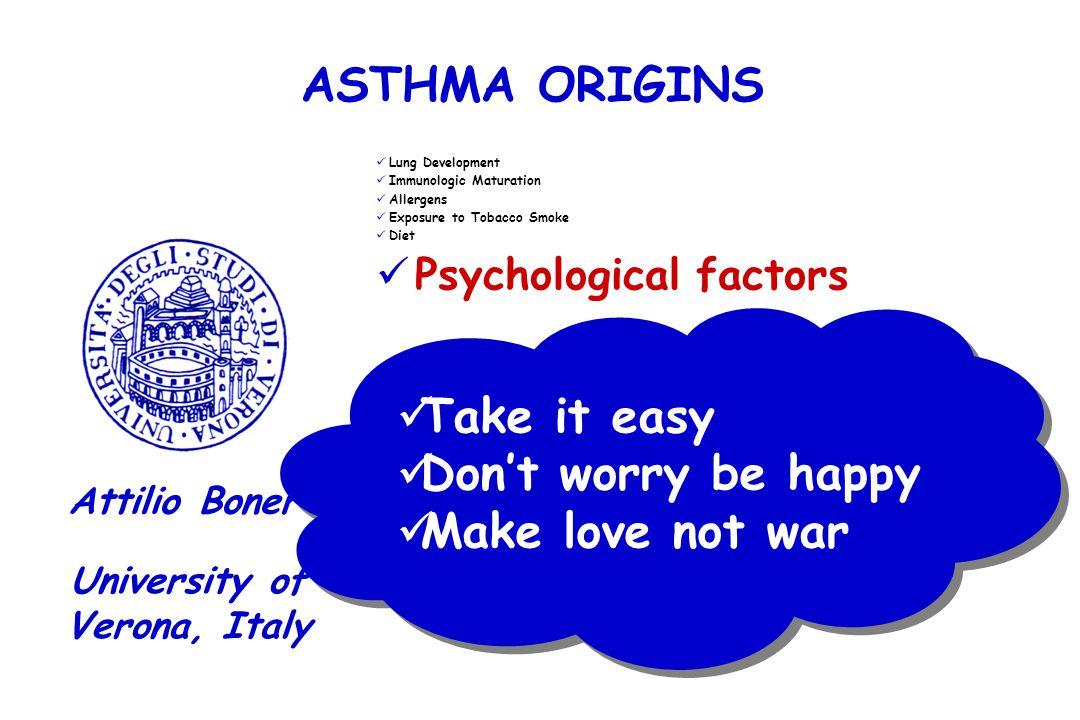 ASTHMA ORIGINS Lung Development Immunologic Maturation Allergens Exposure to Tobacco Smoke Diet Psychological factors University of Verona, Italy Atti