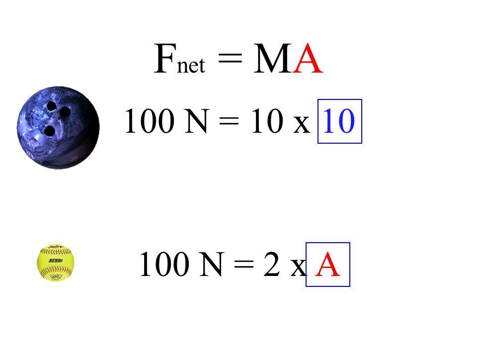 F net = MA 100 N = 10 x A 100 N = 2 x A