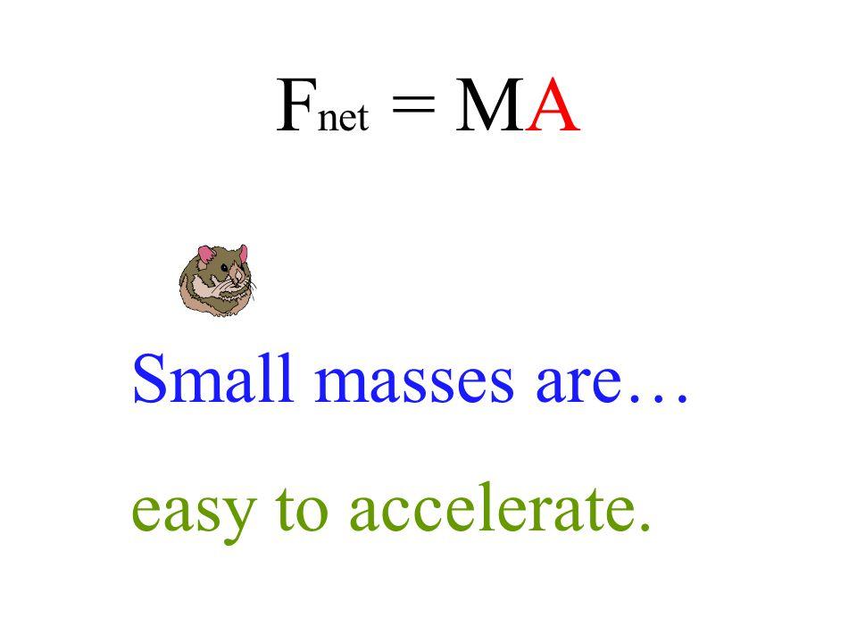 100 N = 10 x 10 100 N = 2 x 50 F net = MA