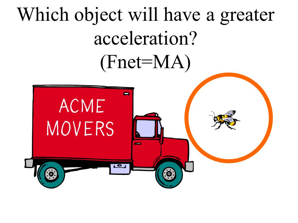 Acceleration = Change in speed … or… Direction
