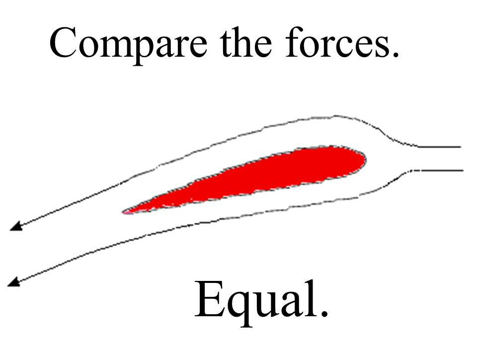 Equal and opposite forces Newton's 3rd Law: