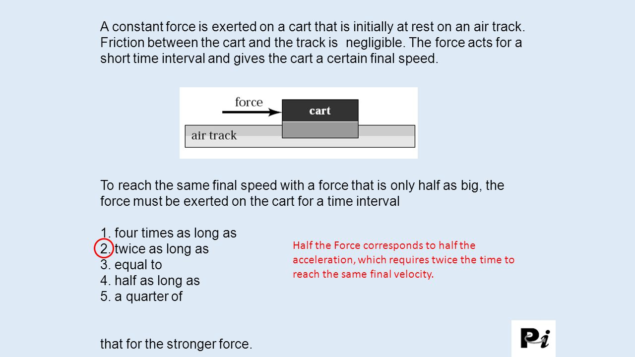 A constant force is exerted on a cart that is initially at rest on an air track.