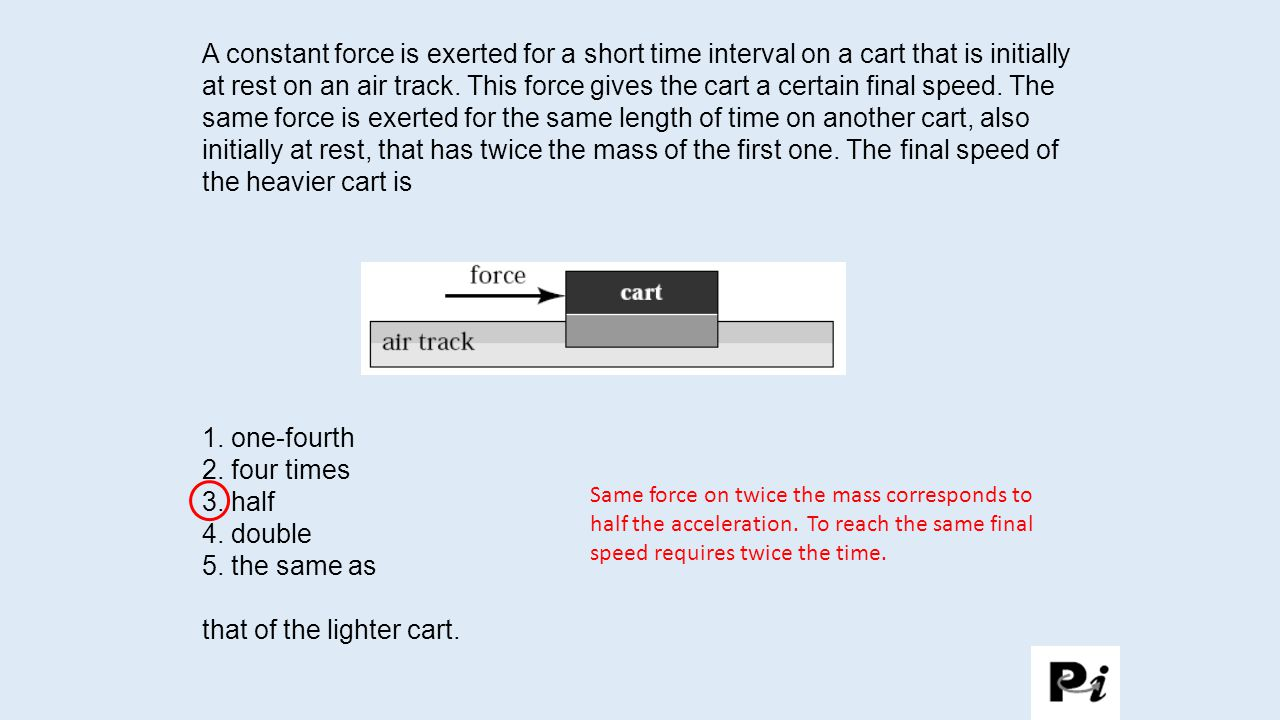 A constant force is exerted for a short time interval on a cart that is initially at rest on an air track.